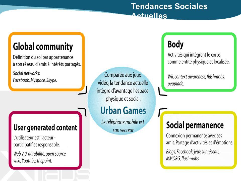 w w w. x i l a b s. f r Tendances Sociales Actuelles