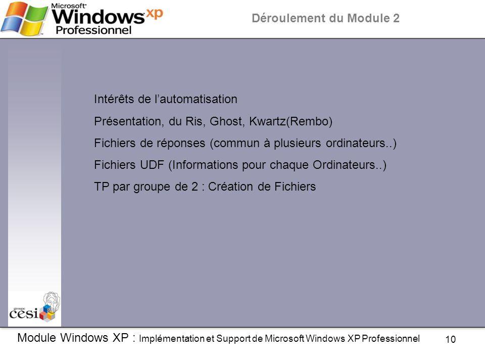 10 Module Windows XP : Implémentation et Support de Microsoft Windows XP Professionnel Déroulement du Module 2 Intérêts de l'automatisation Présentati