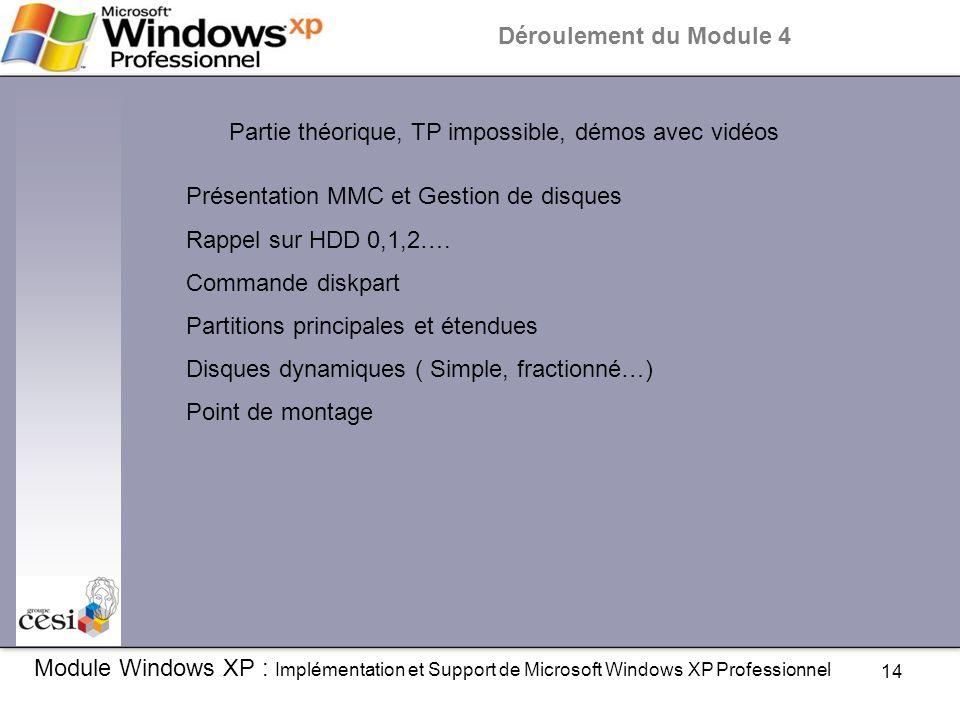 14 Module Windows XP : Implémentation et Support de Microsoft Windows XP Professionnel Déroulement du Module 4 Présentation MMC et Gestion de disques