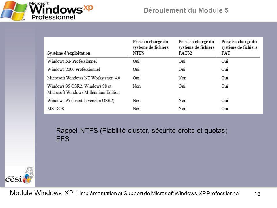 16 Module Windows XP : Implémentation et Support de Microsoft Windows XP Professionnel Déroulement du Module 5 Rappel NTFS (Fiabilité cluster, sécurit