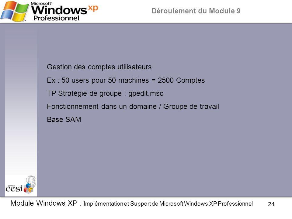 24 Module Windows XP : Implémentation et Support de Microsoft Windows XP Professionnel Déroulement du Module 9 Gestion des comptes utilisateurs Ex : 5