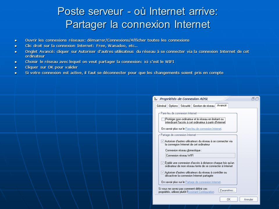 Poste serveur - où Internet arrive: Partager la connexion Internet Ouvrir les connexions réseaux: démarrer/Connexions/Afficher toutes les connexions Ouvrir les connexions réseaux: démarrer/Connexions/Afficher toutes les connexions Clic droit sur la connexion Internet: Free, Wanadoo, etc… Clic droit sur la connexion Internet: Free, Wanadoo, etc… Onglet Avancé: cliquer sur Autoriser d'autres utilisateus du réseau à se connecter via la connexion Internet de cet ordinateur Onglet Avancé: cliquer sur Autoriser d'autres utilisateus du réseau à se connecter via la connexion Internet de cet ordinateur Choisir le réseau avec lequel on veut partager la connexion: ici c'est le WIFI Choisir le réseau avec lequel on veut partager la connexion: ici c'est le WIFI Cliquer sur OK pour valider Cliquer sur OK pour valider Si votre connexion est active, il faut se déconnecter pour que les changements soient pris en compte Si votre connexion est active, il faut se déconnecter pour que les changements soient pris en compte