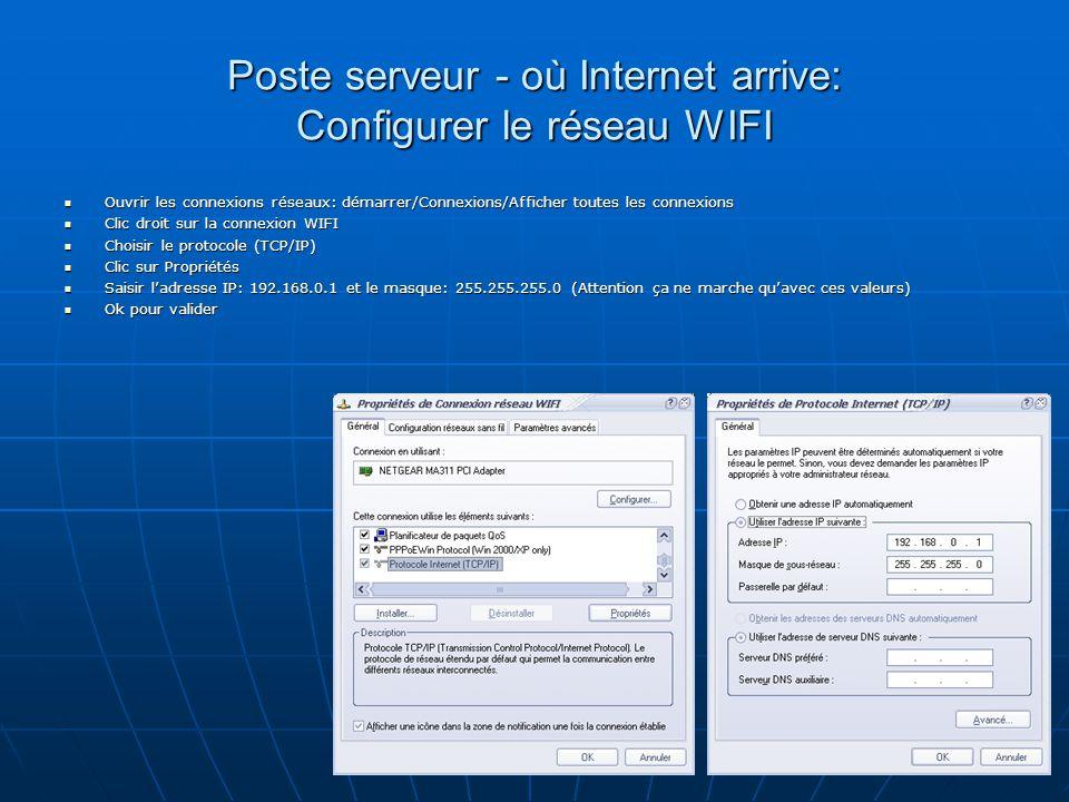 Poste serveur - où Internet arrive: Configurer le réseau WIFI Ouvrir les connexions réseaux: démarrer/Connexions/Afficher toutes les connexions Ouvrir les connexions réseaux: démarrer/Connexions/Afficher toutes les connexions Clic droit sur la connexion WIFI Clic droit sur la connexion WIFI Choisir le protocole (TCP/IP) Choisir le protocole (TCP/IP) Clic sur Propriétés Clic sur Propriétés Saisir l'adresse IP: 192.168.0.1 et le masque: 255.255.255.0 (Attention ça ne marche qu'avec ces valeurs) Saisir l'adresse IP: 192.168.0.1 et le masque: 255.255.255.0 (Attention ça ne marche qu'avec ces valeurs) Ok pour valider Ok pour valider