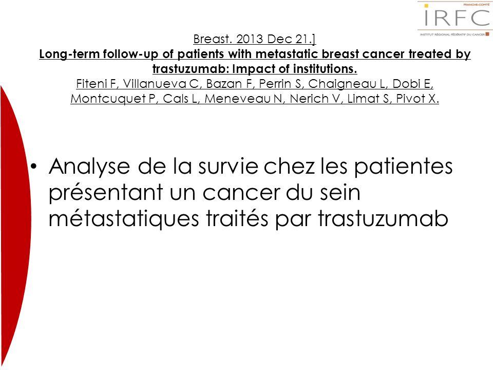 Analyse de la survie chez les patientes présentant un cancer du sein métastatiques traités par trastuzumab Breast. 2013 Dec 21.] Long-term follow-up o