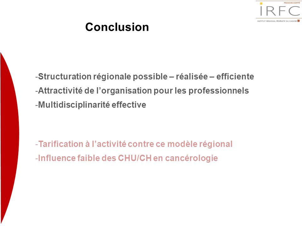 Conclusion -Structuration régionale possible – réalisée – efficiente -Attractivité de l'organisation pour les professionnels -Multidisciplinarité effe