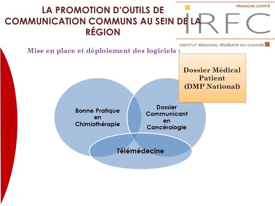 LA PROMOTION D'OUTILS DE COMMUNICATION COMMUNS AU SEIN DE LA RÉGION Bonne Pratique en Chimiothérapie Dossier Communicant en Cancérologie Télémédecine