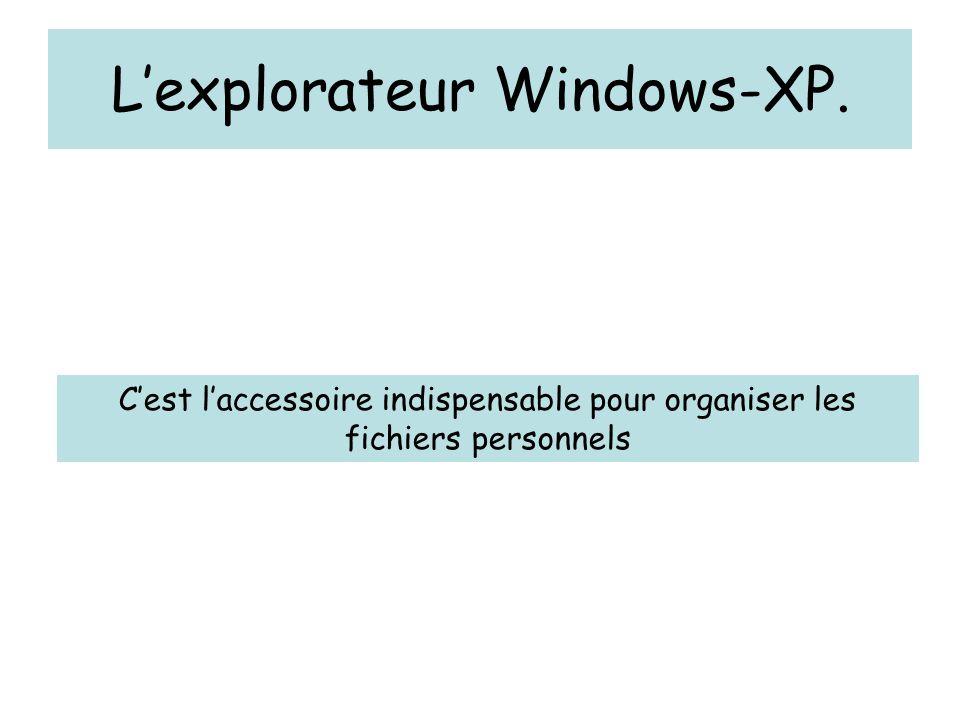 L'explorateur Windows-XP. C'est l'accessoire indispensable pour organiser les fichiers personnels