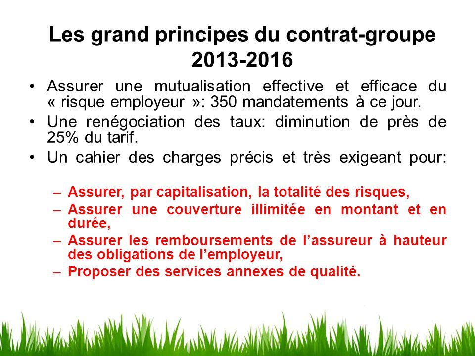 Les grand principes du contrat-groupe 2013-2016 Assurer une mutualisation effective et efficace du « risque employeur »: 350 mandatements à ce jour. U