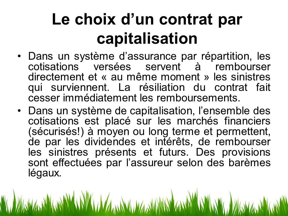 Le choix d'un contrat par capitalisation Dans un système d'assurance par répartition, les cotisations versées servent à rembourser directement et « au