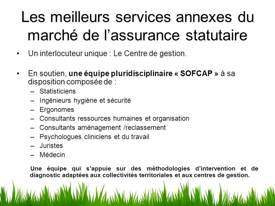 Les meilleurs services annexes du marché de l'assurance statutaire Un interlocuteur unique : Le Centre de gestion. En soutien, une équipe pluridiscipl