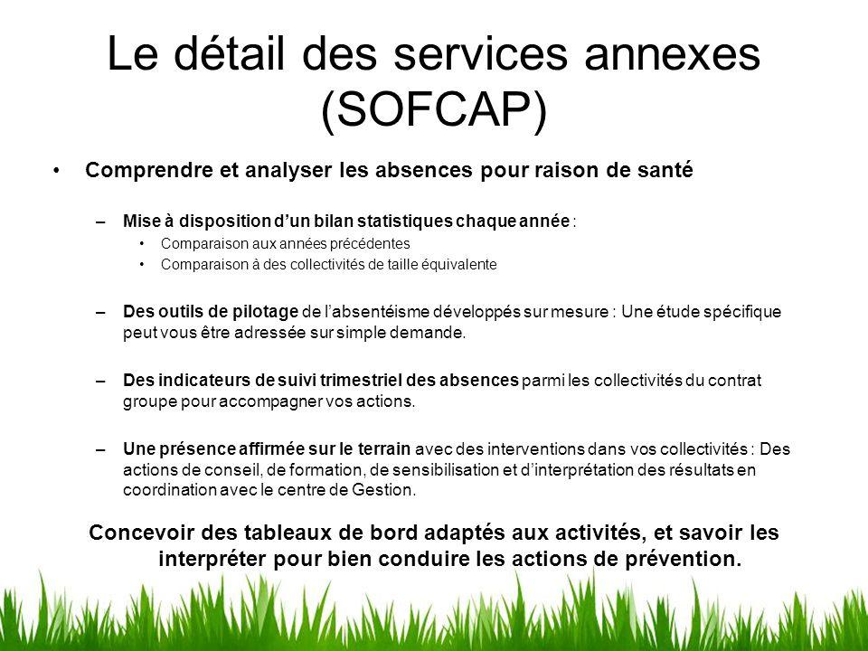 Le détail des services annexes (SOFCAP) Comprendre et analyser les absences pour raison de santé –Mise à disposition d'un bilan statistiques chaque an