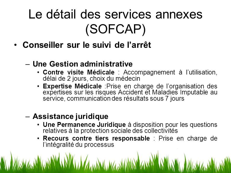 Le détail des services annexes (SOFCAP) Conseiller sur le suivi de l'arrêt –Une Gestion administrative Contre visite Médicale : Accompagnement à l'uti