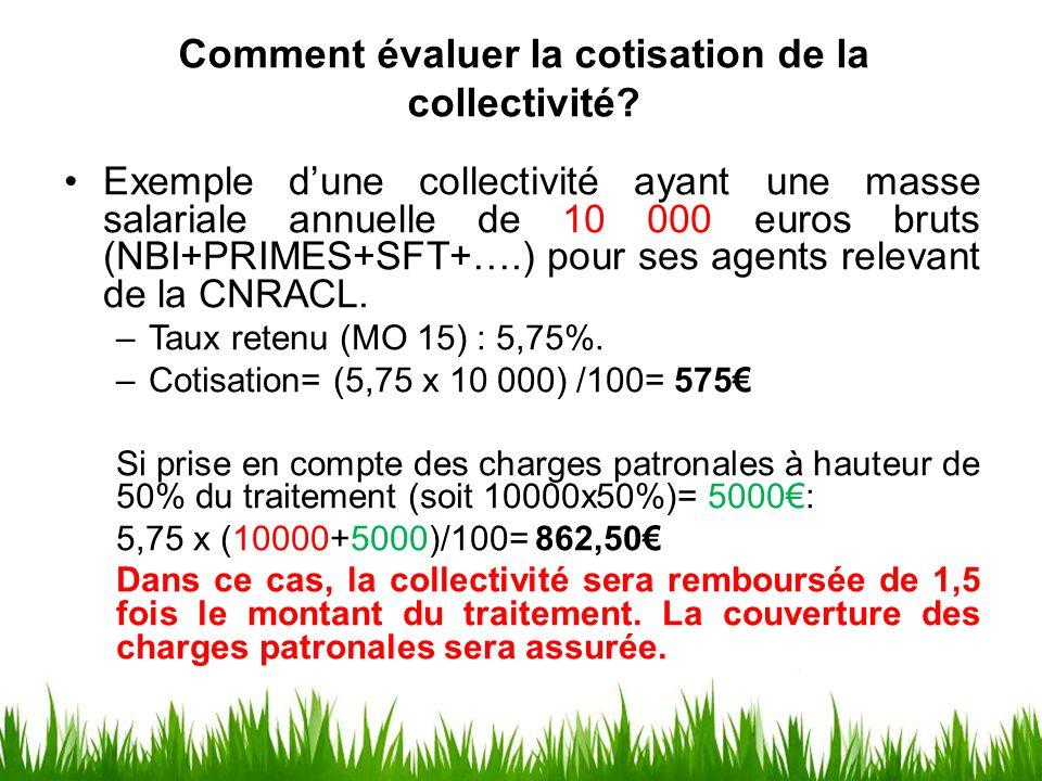 Comment évaluer la cotisation de la collectivité? Exemple d'une collectivité ayant une masse salariale annuelle de 10 000 euros bruts (NBI+PRIMES+SFT+