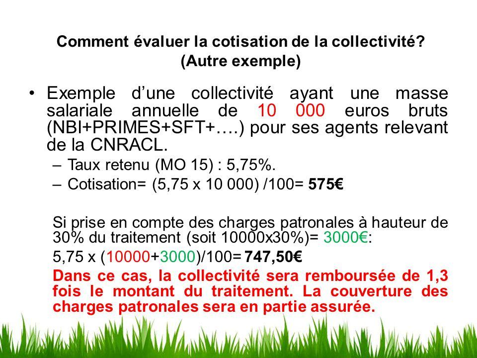 Comment évaluer la cotisation de la collectivité? (Autre exemple) Exemple d'une collectivité ayant une masse salariale annuelle de 10 000 euros bruts