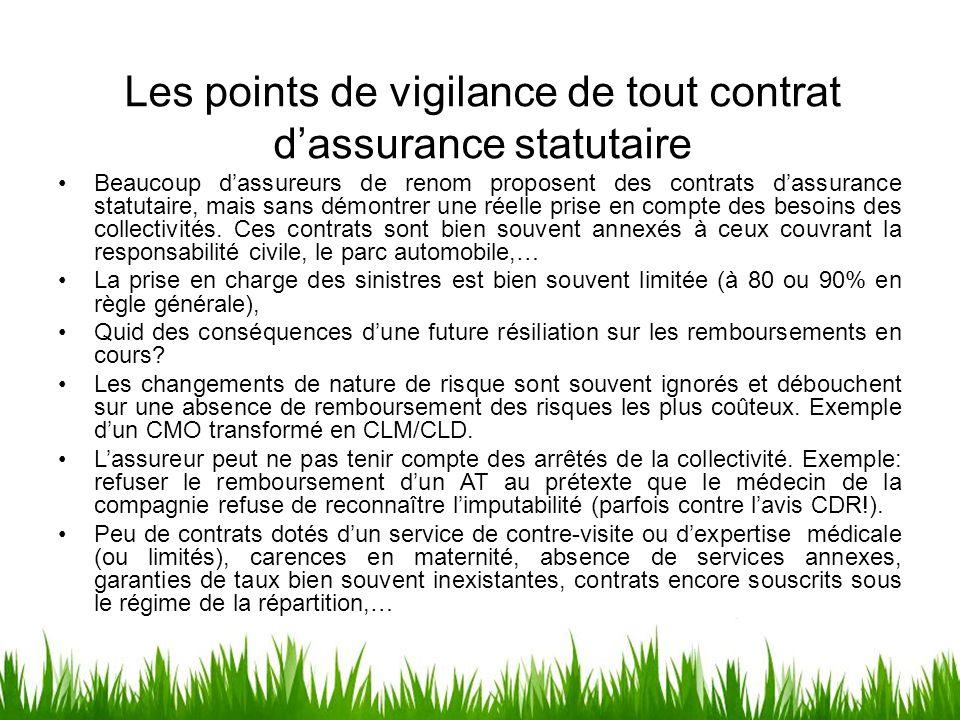 Les points de vigilance de tout contrat d'assurance statutaire Beaucoup d'assureurs de renom proposent des contrats d'assurance statutaire, mais sans