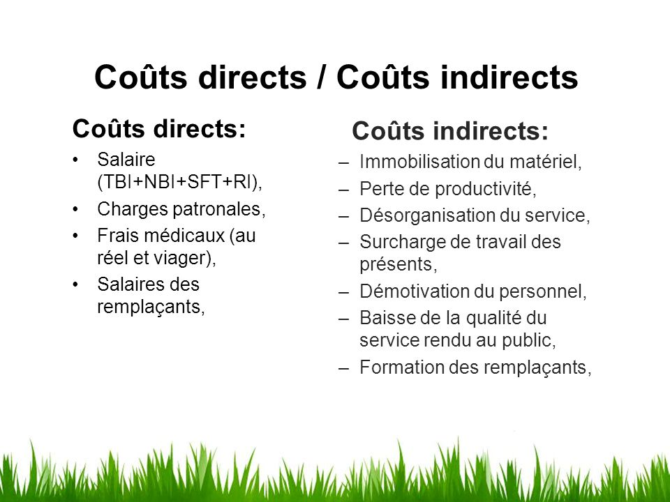 Coûts directs / Coûts indirects Coûts directs: Salaire (TBI+NBI+SFT+RI), Charges patronales, Frais médicaux (au réel et viager), Salaires des remplaça