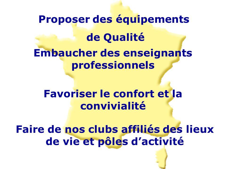 Proposer des équipements de Qualité Favoriser le confort et la convivialité Embaucher des enseignants professionnels Faire de nos clubs affiliés des l