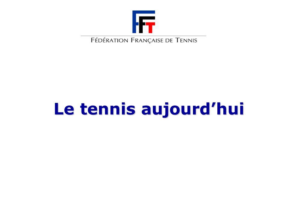 Le tennis aujourd'hui