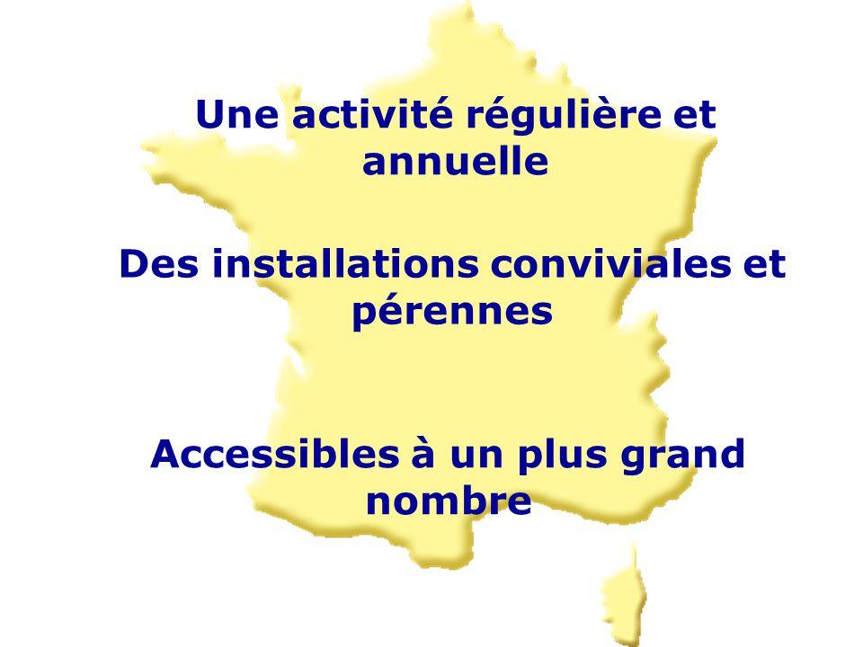 Une activité régulière et annuelle Des installations conviviales et pérennes Accessibles à un plus grand nombre