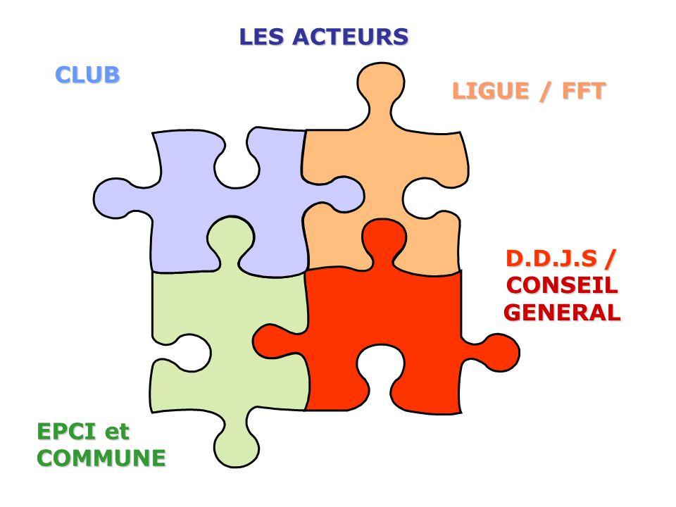 CLUB CLUB LIGUE / FFT D.D.J.S / CONSEIL GENERAL EPCI et COMMUNE LES ACTEURS