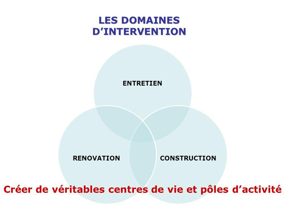 ENTRETIEN CONSTRUCTIONRENOVATION LES DOMAINES D'INTERVENTION Créer de véritables centres de vie et pôles d'activité