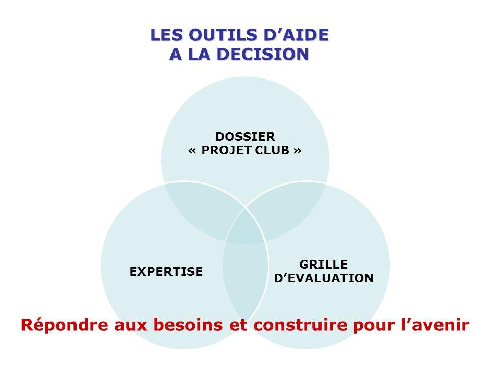 DOSSIER « PROJET CLUB » GRILLE D'EVALUATION EXPERTISE LES OUTILS D'AIDE A LA DECISION Répondre aux besoins et construire pour l'avenir