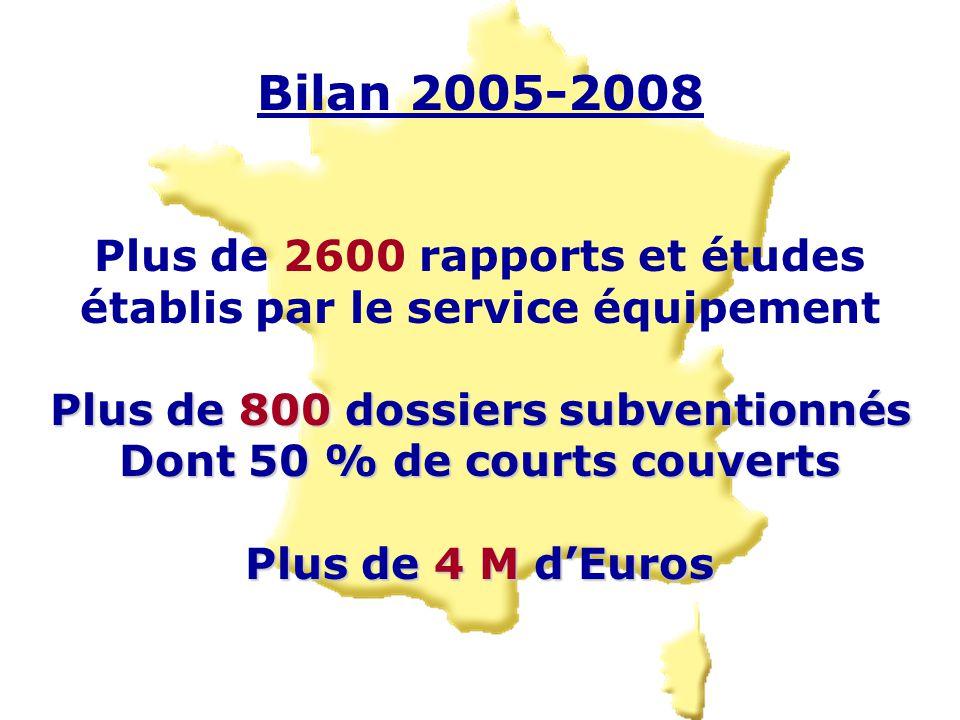 Bilan 2005-2008 Plus de 2600 rapports et études établis par le service équipement Plus de 800 dossiers subventionnés Dont 50 % de courts couverts Plus de 4 M d'Euros