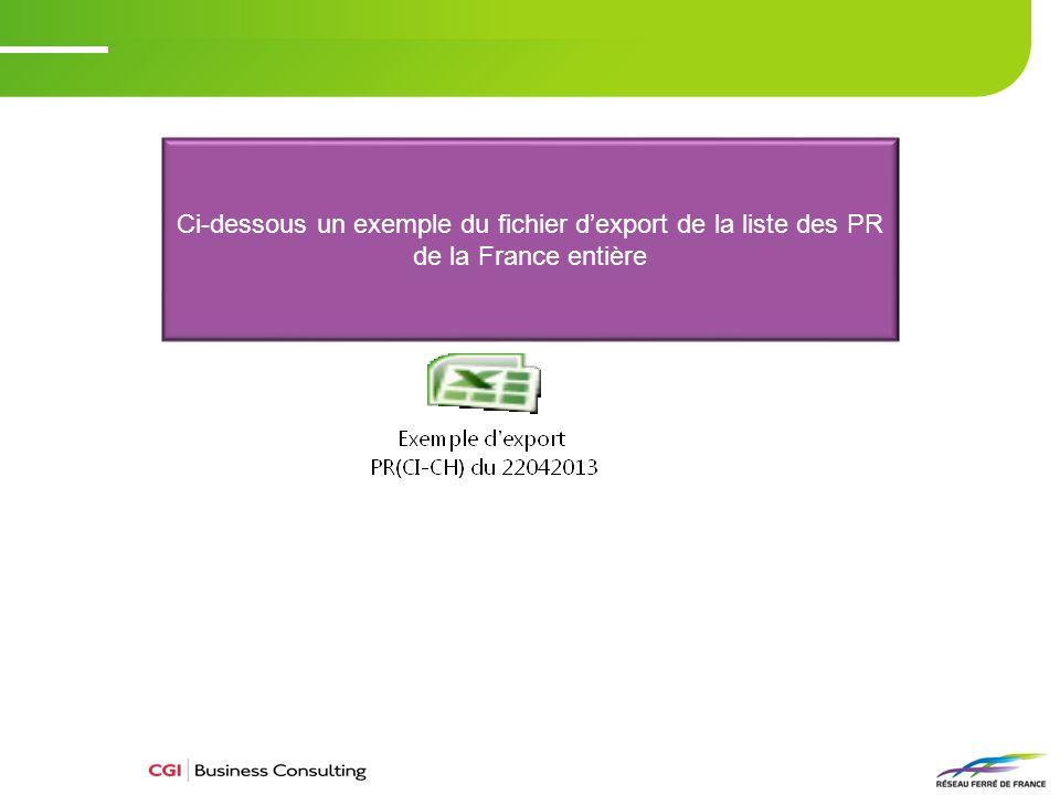 Ci-dessous un exemple du fichier d'export de la liste des PR de la France entière