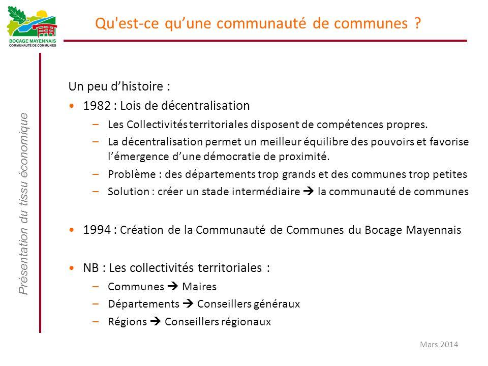 Présentation du tissu économique Mars 2014 Qu'est-ce qu'une communauté de communes ? Un peu d'histoire : 1982 : Lois de décentralisation –Les Collecti
