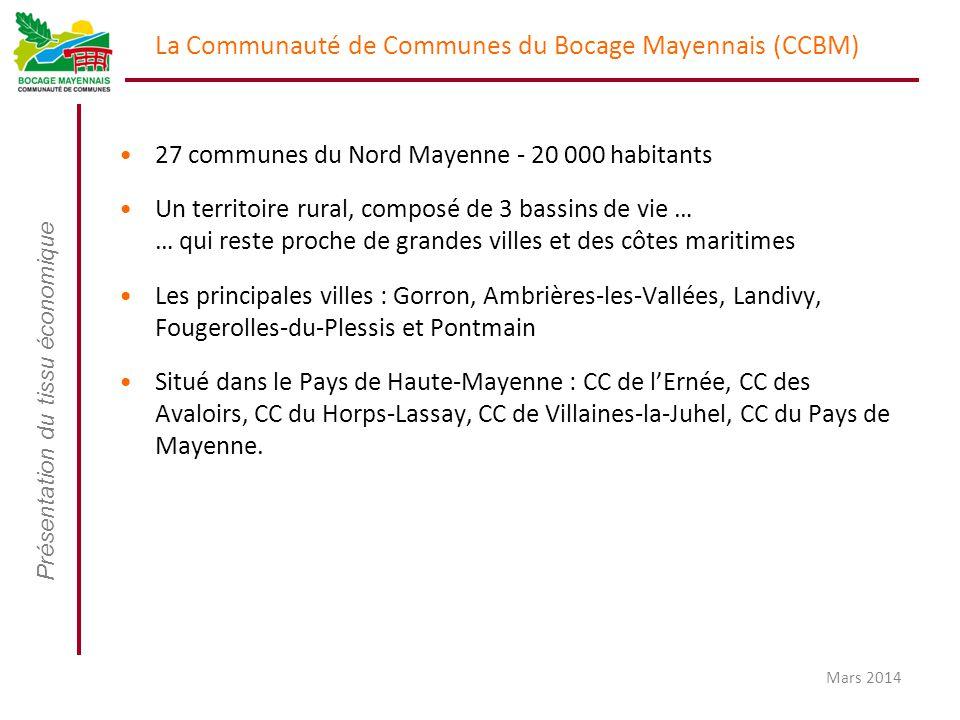 Présentation du tissu économique Mars 2014 27 communes du Nord Mayenne - 20 000 habitants Un territoire rural, composé de 3 bassins de vie … … qui res