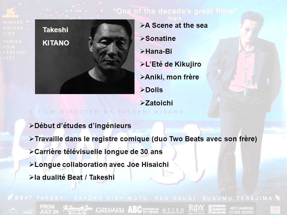 Takeshi KITANO  A Scene at the sea  Sonatine  Hana-Bi  L'Eté de Kikujiro  Aniki, mon frère  Dolls  Zatoichi  Début d'études d'ingénieurs  Travaille dans le registre comique (duo Two Beats avec son frère)  Carrière télévisuelle longue de 30 ans  Longue collaboration avec Joe Hisaichi  la dualité Beat / Takeshi