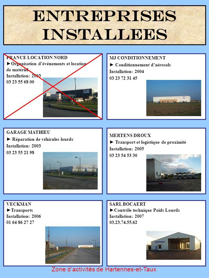 ENTREPRISES INSTALLEES FRANCE LOCATION NORD ►Organisation d'événements et location de matériel Installation: 2003 03 23 55 68 00 GARAGE MATHIEU ► Réparation de véhicules lourds Installation: 2003 03 23 55 21 98 MERTENS DROUX ► Transport et logistique de proximité Installation: 2005 03 23 54 53 30 MJ CONDITIONNEMENT ► Conditionnement d'aérosols Installation: 2004 03 23 72 31 45 Zone d'activités de Hartennes-et-Taux VECKMAN ►Transports Installation: 2006 01 64 86 27 27 SARL BOCAERT ►Contrôle technique Poids Lourds Installation: 2007 03.23.74.55.62