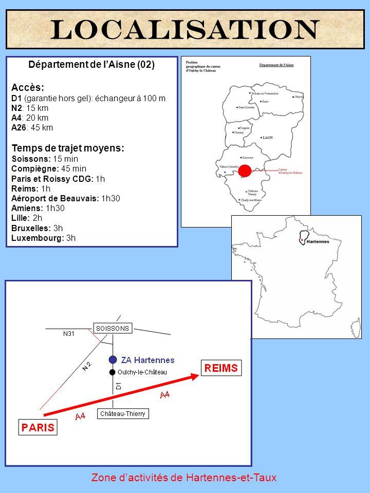 Localisation Zone d'activités de Hartennes-et-Taux Département de l'Aisne (02) Accès: D1 (garantie hors gel): échangeur à 100 m N2: 15 km A4: 20 km A26: 45 km Temps de trajet moyens: Soissons: 15 min Compiègne: 45 min Paris et Roissy CDG: 1h Reims: 1h Aéroport de Beauvais: 1h30 Amiens: 1h30 Lille: 2h Bruxelles: 3h Luxembourg: 3h