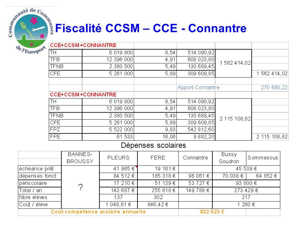 Fiscalité CCSM – CCE - Connantre Dépenses scolaires