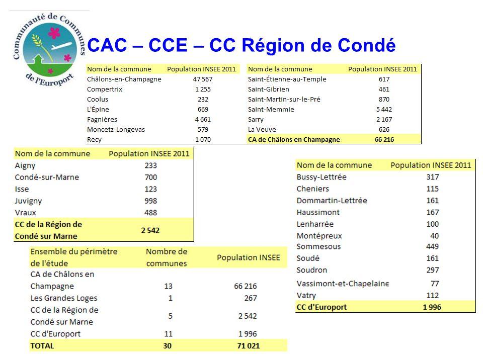 CAC – CCE – CC Région de Condé