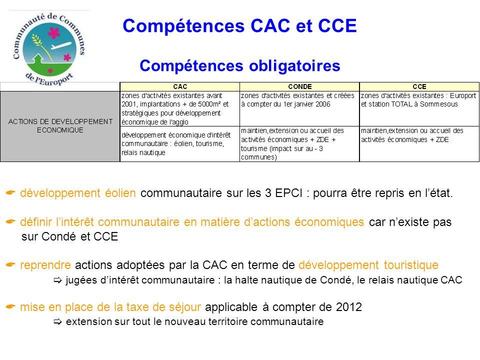 Compétences CAC et CCE Compétences obligatoires  développement éolien communautaire sur les 3 EPCI : pourra être repris en l'état.