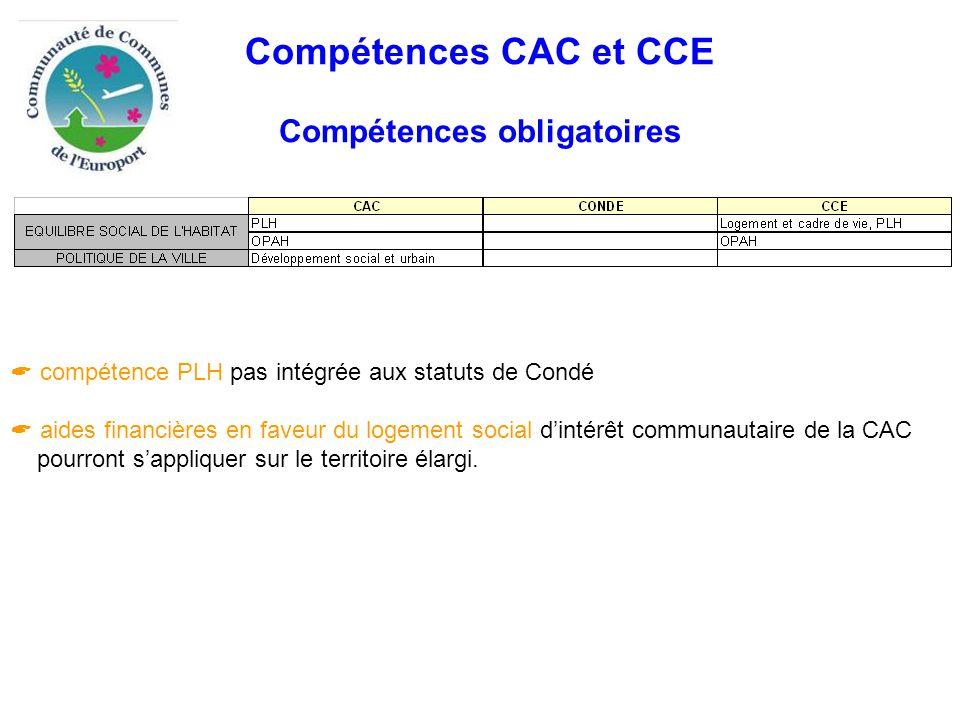 Compétences CAC et CCE Compétences obligatoires  compétence PLH pas intégrée aux statuts de Condé  aides financières en faveur du logement social d'intérêt communautaire de la CAC pourront s'appliquer sur le territoire élargi.