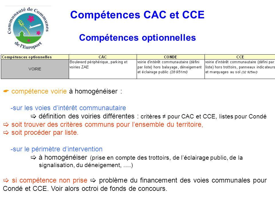 Compétences CAC et CCE Compétences optionnelles  compétence voirie à homogénéiser : -sur les voies d'intérêt communautaire  définition des voiries différentes : critères ≠ pour CAC et CCE, listes pour Condé  soit trouver des critères communs pour l'ensemble du territoire,  soit procéder par liste.