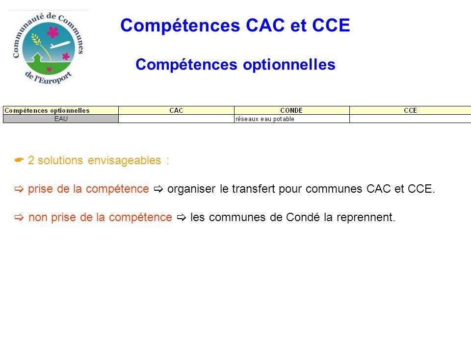 Compétences CAC et CCE Compétences optionnelles  2 solutions envisageables :  prise de la compétence  organiser le transfert pour communes CAC et CCE.