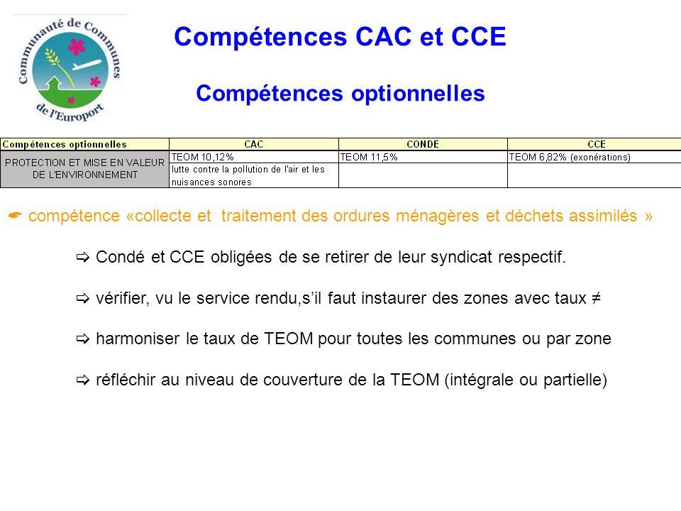 Compétences CAC et CCE Compétences optionnelles  compétence «collecte et traitement des ordures ménagères et déchets assimilés »  Condé et CCE obligées de se retirer de leur syndicat respectif.