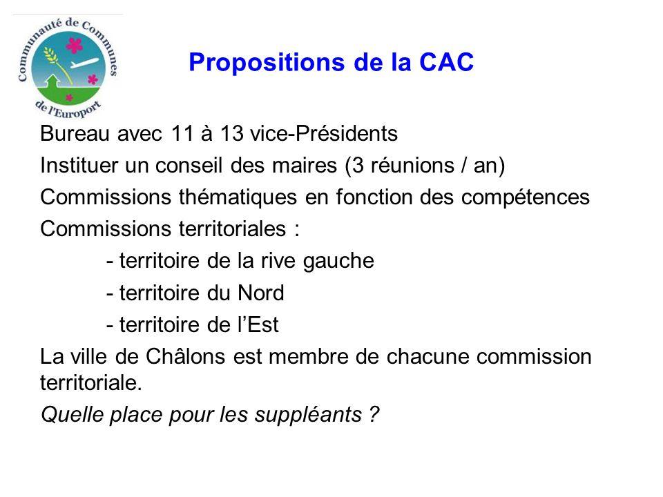 Propositions de la CAC Bureau avec 11 à 13 vice-Présidents Instituer un conseil des maires (3 réunions / an) Commissions thématiques en fonction des compétences Commissions territoriales : - territoire de la rive gauche - territoire du Nord - territoire de l'Est La ville de Châlons est membre de chacune commission territoriale.