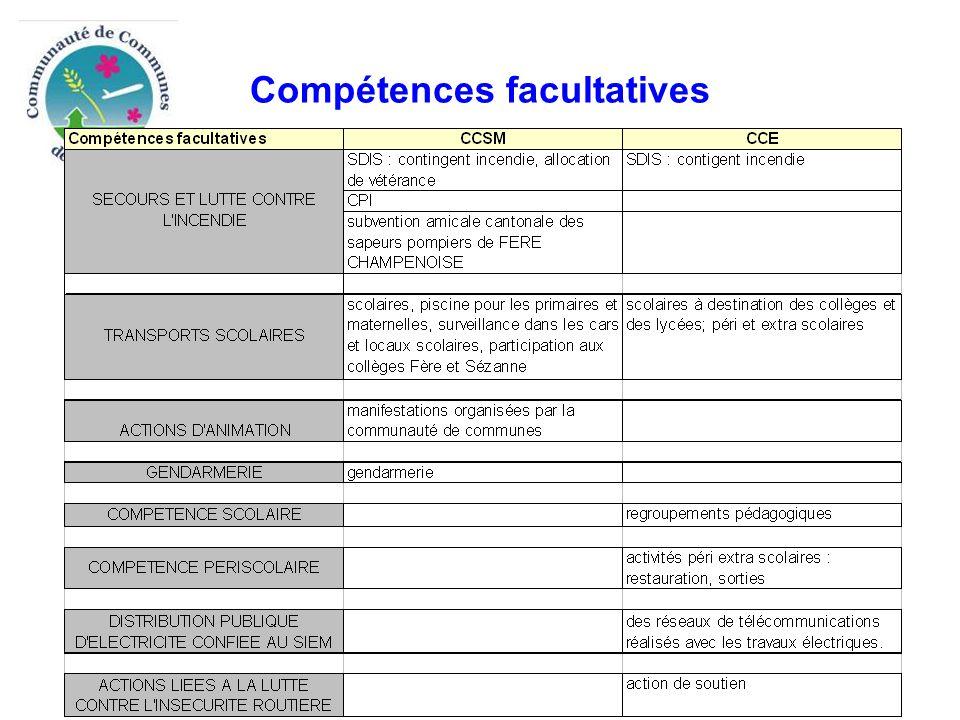 Compétences CAC et CCE Autres compétences facultatives  extension des compétences facultatives CAC sans problèmes  communes de Condé devront se dessaisir du contingent incendie.