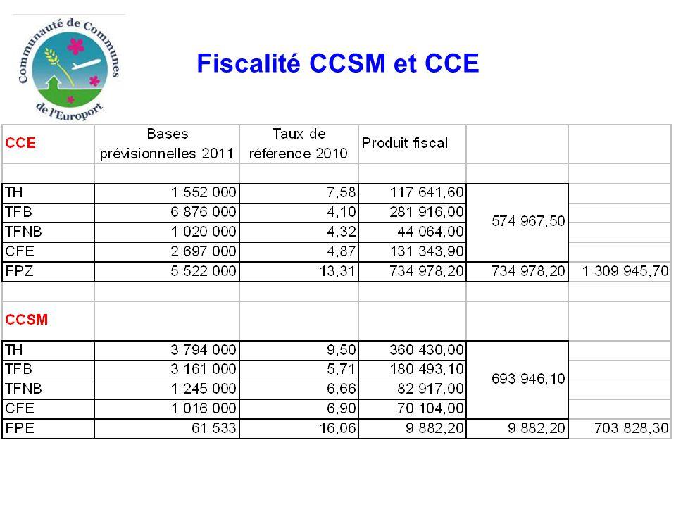 Fiscalité CCSM et CCE