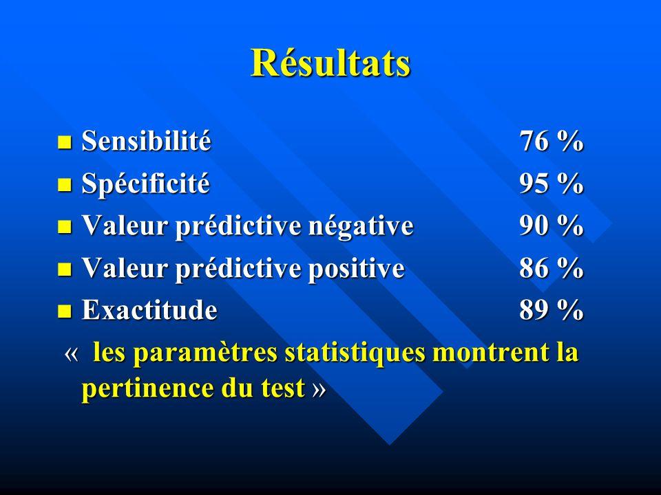 Résultats Sensibilité76 % Sensibilité76 % Spécificité95 % Spécificité95 % Valeur prédictive négative90 % Valeur prédictive négative90 % Valeur prédict
