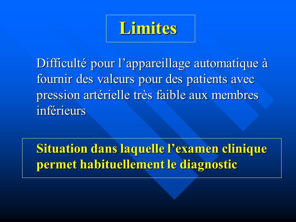 Limites Difficulté pour l'appareillage automatique à fournir des valeurs pour des patients avec pression artérielle très faible aux membres inférieurs
