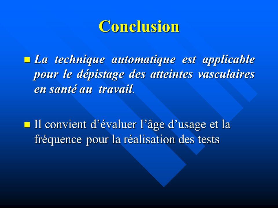 Conclusion La technique automatique est applicable pour le dépistage des atteintes vasculaires en santé au travail. La technique automatique est appli