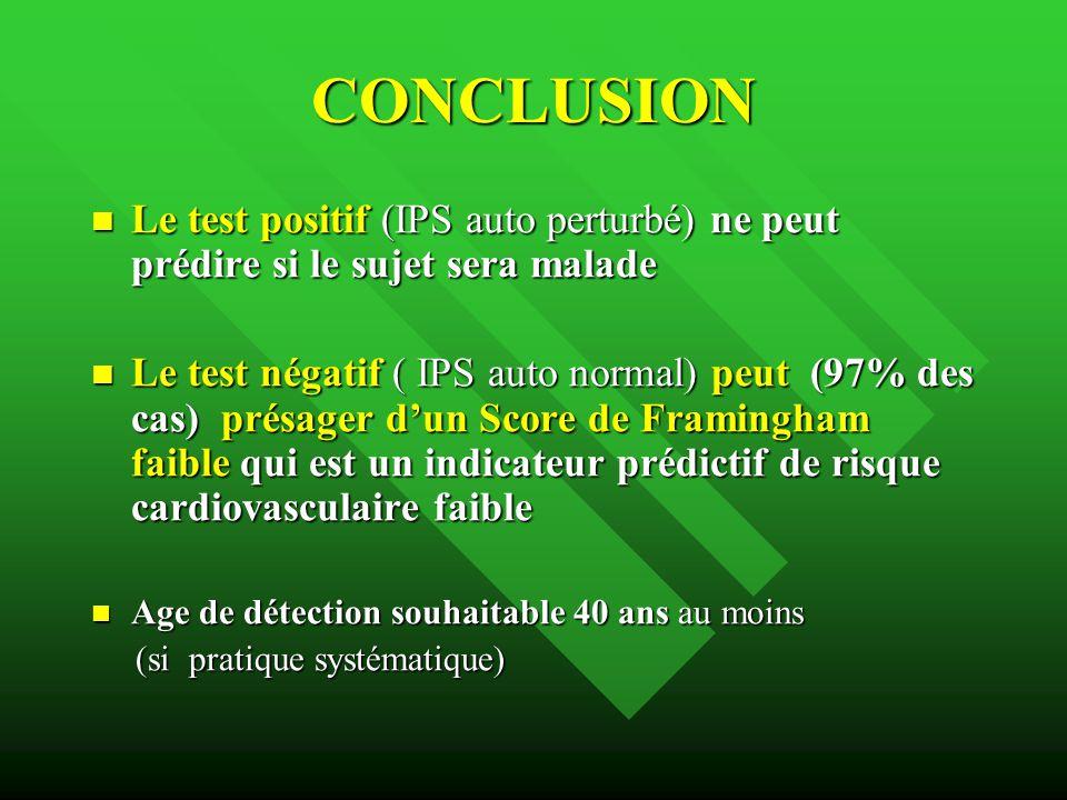 CONCLUSION Le test positif (IPS auto perturbé) ne peut prédire si le sujet sera malade Le test positif (IPS auto perturbé) ne peut prédire si le sujet