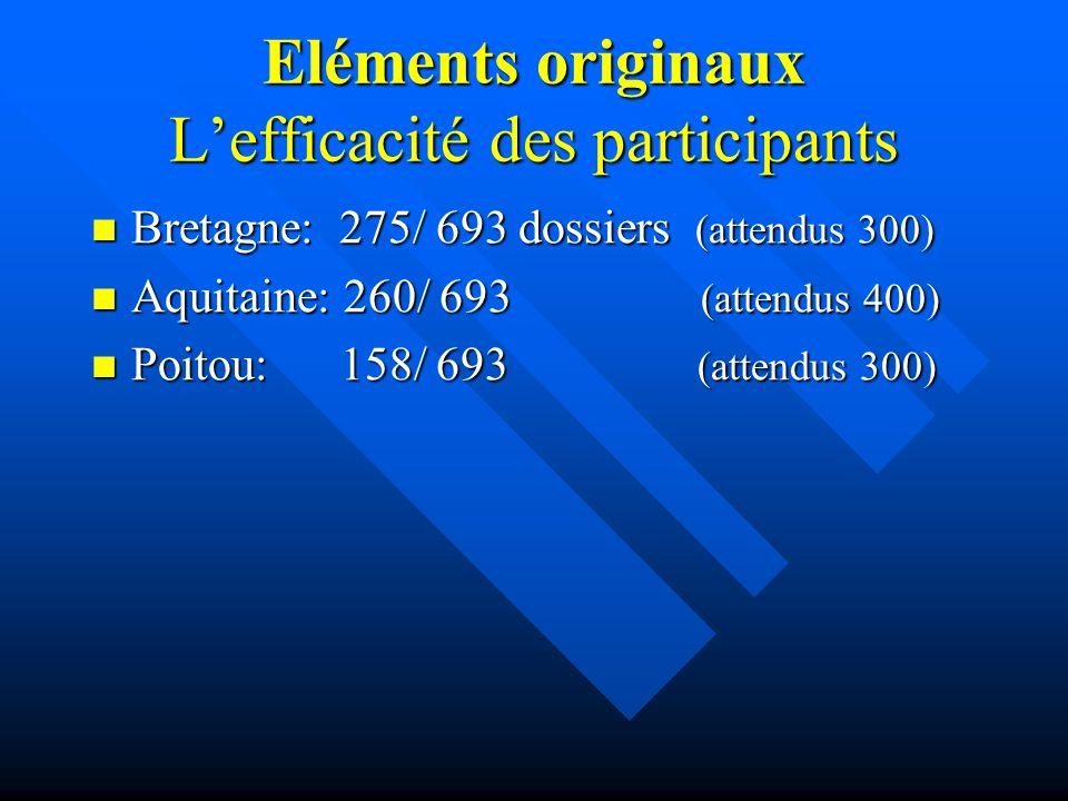 Eléments originaux L'efficacité des participants Bretagne: 275/ 693 dossiers (attendus 300) Bretagne: 275/ 693 dossiers (attendus 300) Aquitaine: 260/