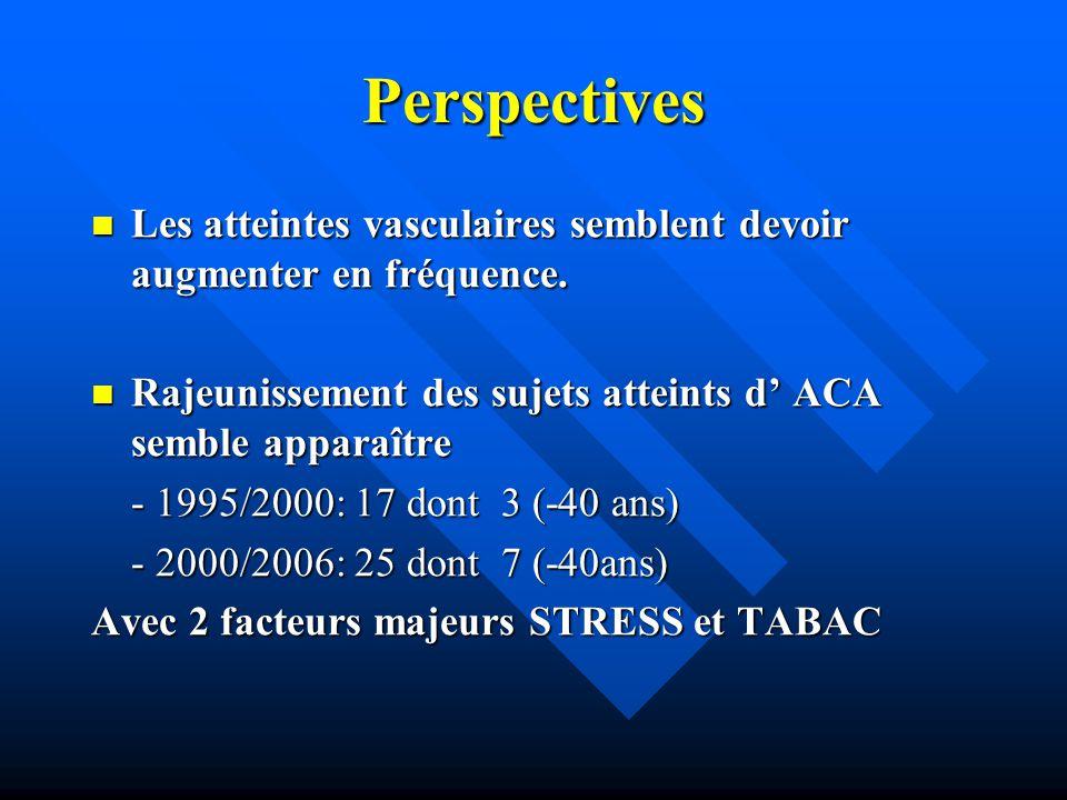 Perspectives Les atteintes vasculaires semblent devoir augmenter en fréquence. Les atteintes vasculaires semblent devoir augmenter en fréquence. Rajeu