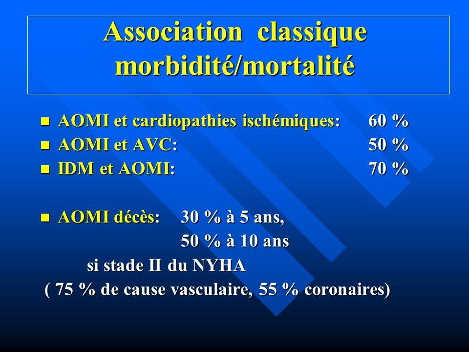 Association classique morbidité/mortalité AOMI et cardiopathies ischémiques: 60 % AOMI et cardiopathies ischémiques: 60 % AOMI et AVC: 50 % AOMI et AV